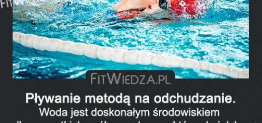 pływanieodchudzanie