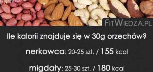 kcalorzechow