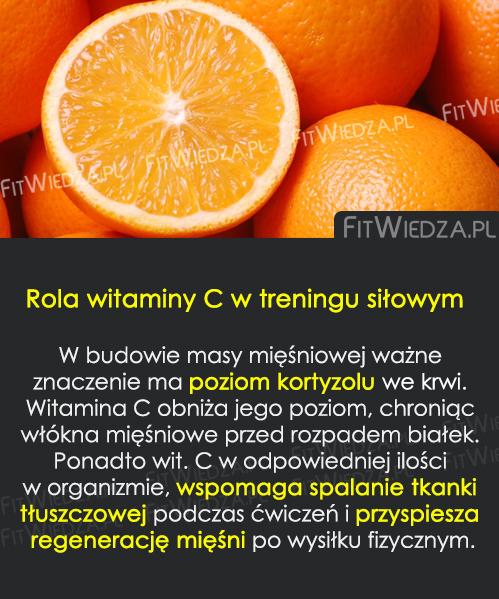 witCwtreningu