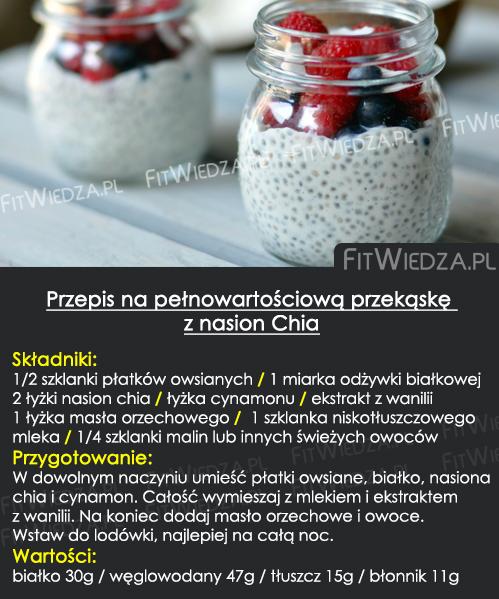 przepischia