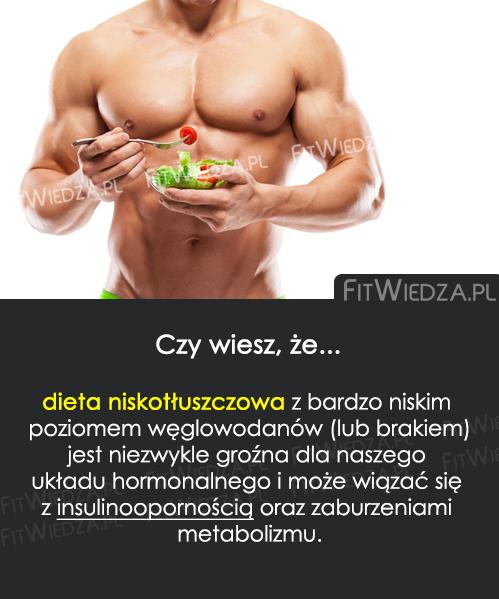 dietaniskotłuszczowa