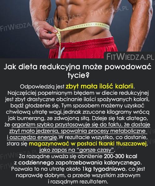 dietaredukcyjnaatycie