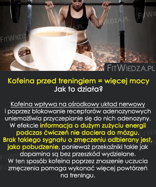 kofeinaprzedtreningiem