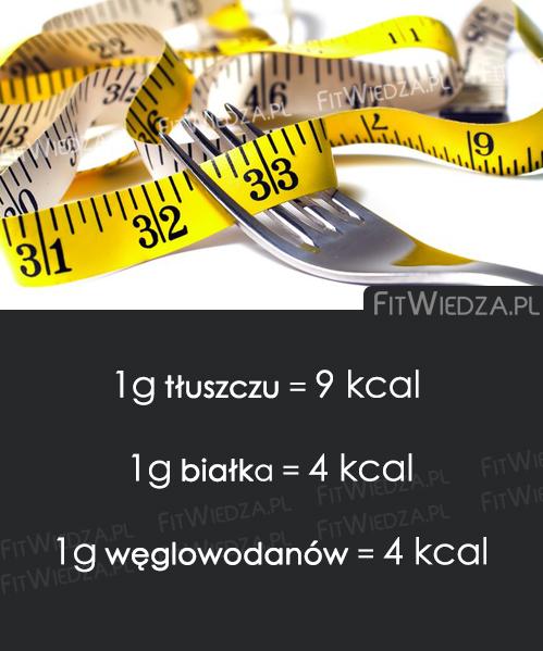 1gkcal