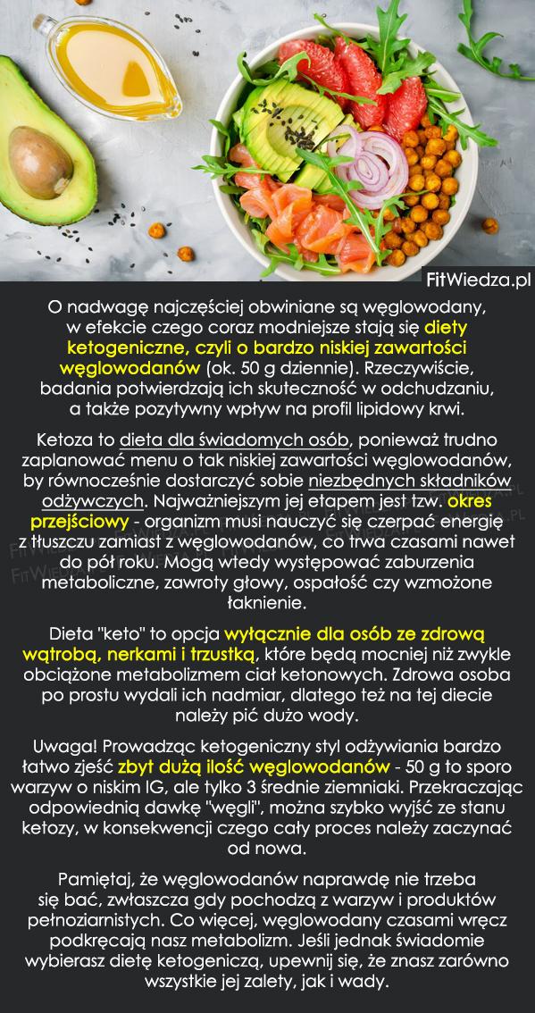 Dieta Ketogeniczna Na Co Uwazac Fitwiedza Pl